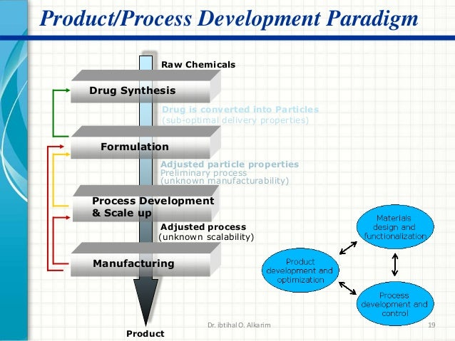 chemical engineering in the pharmaceutical industry r&d to manufacturing pdf