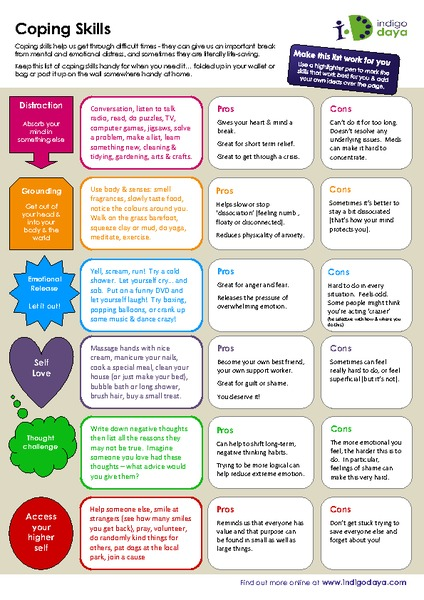 coping strategies for stress pdf